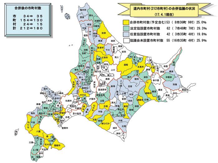 合併後の市町村数